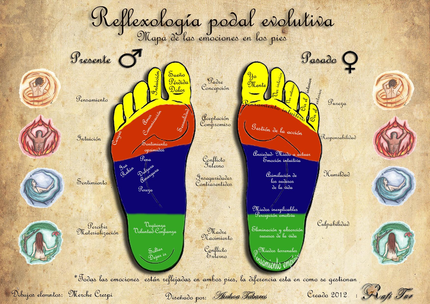 reflexologa podal evolutiva kero